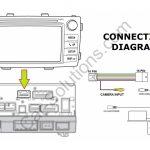 Hilux Reverse Camera Wiring Diagram | Wiring Diagram   Toyota Reverse Camera Wiring Diagram