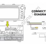Hilux Reverse Camera Wiring Diagram | Wiring Diagram   Toyota Tundra Backup Camera Wiring Diagram