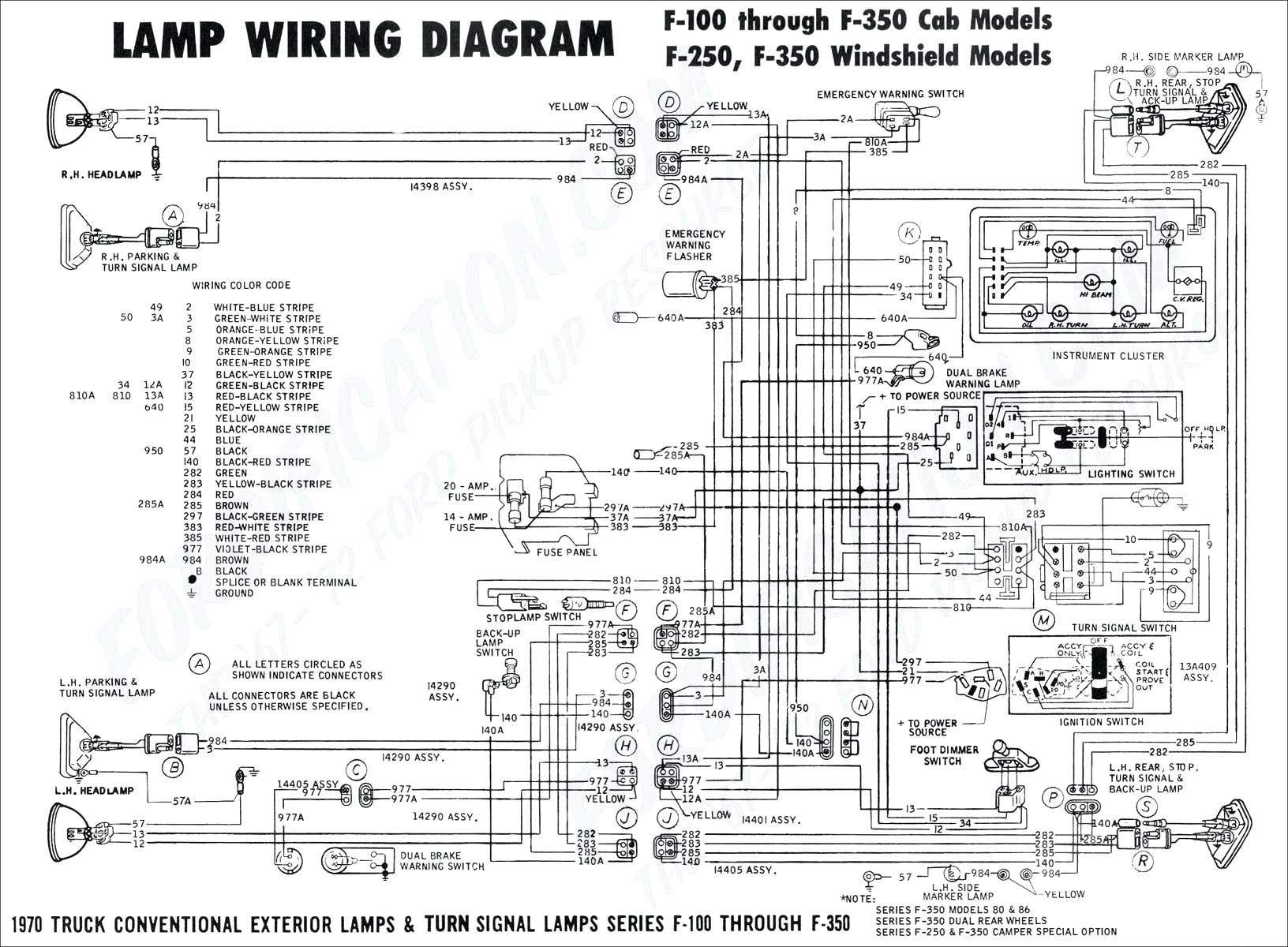 Hoffberg Alternator Wiring Diagram - Wiring Diagram Schema - 3 Wire Alternator Wiring Diagram