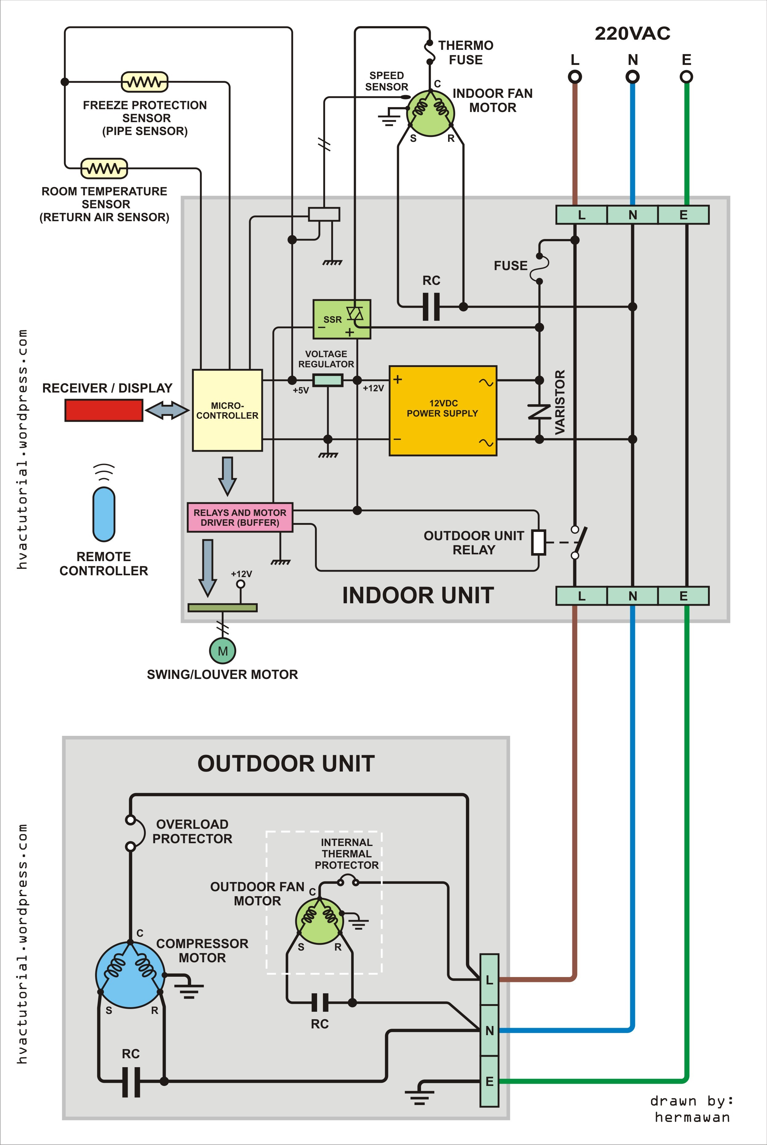 Home Central Air Wiring Diagram Wire Center Within Conditioner - Central Air Conditioner Wiring Diagram