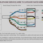 Home Phone Wiring Color Code   Wiring Diagram Detailed   Phone Jack Wiring Diagram