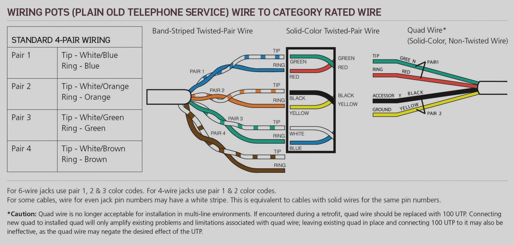 Home Phone Wiring Color Code - Wiring Diagram Detailed - Phone Jack Wiring Diagram