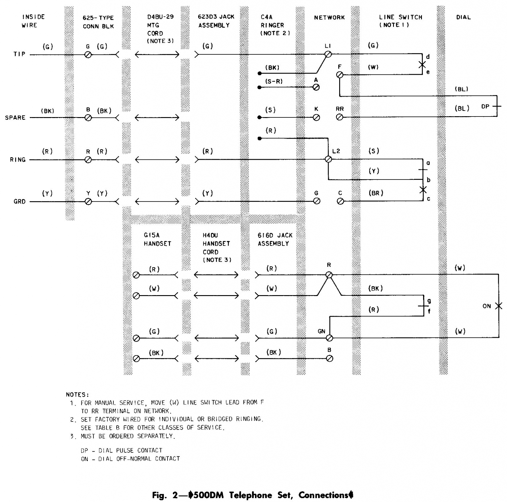 Cat5e Telephone Wiring Diagram - Allove