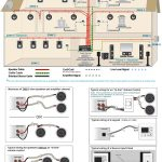 Home Stereo Wiring | Wiring Diagram   Cat 6 Wiring Diagram