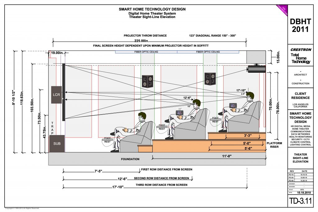 Home Theater Speaker Placement Diagram  U2013