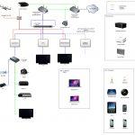 Home Wiring Diagram Creator   Manual E Books   Wiring Diagram Creator