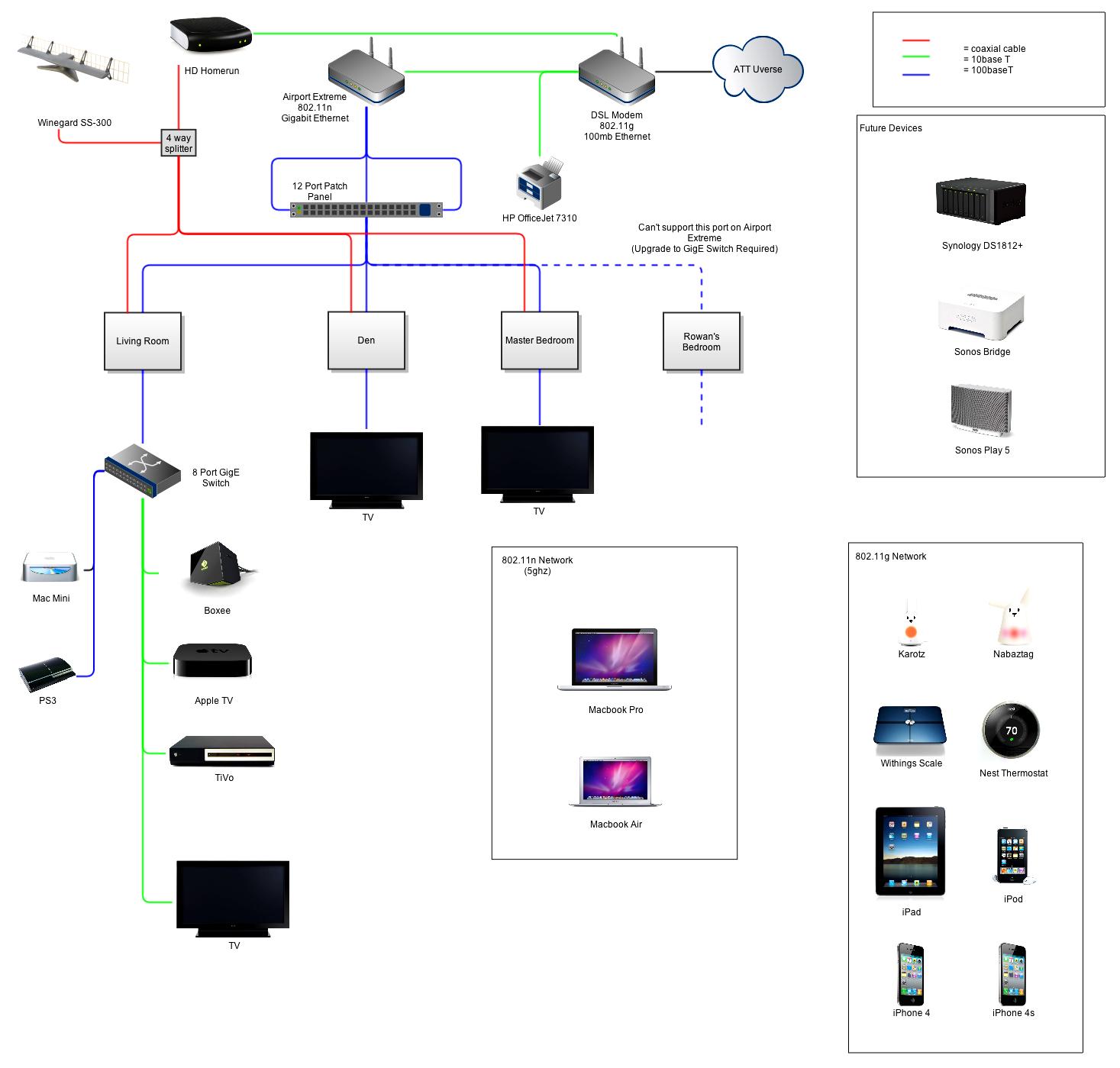 Home Wiring Diagram Creator | Manual E-Books - Wiring Diagram Creator
