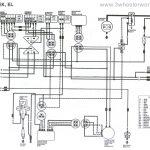 Home Wiring Diagrams Rv Park | Wiring Diagram   Rv Inverter Wiring Diagram