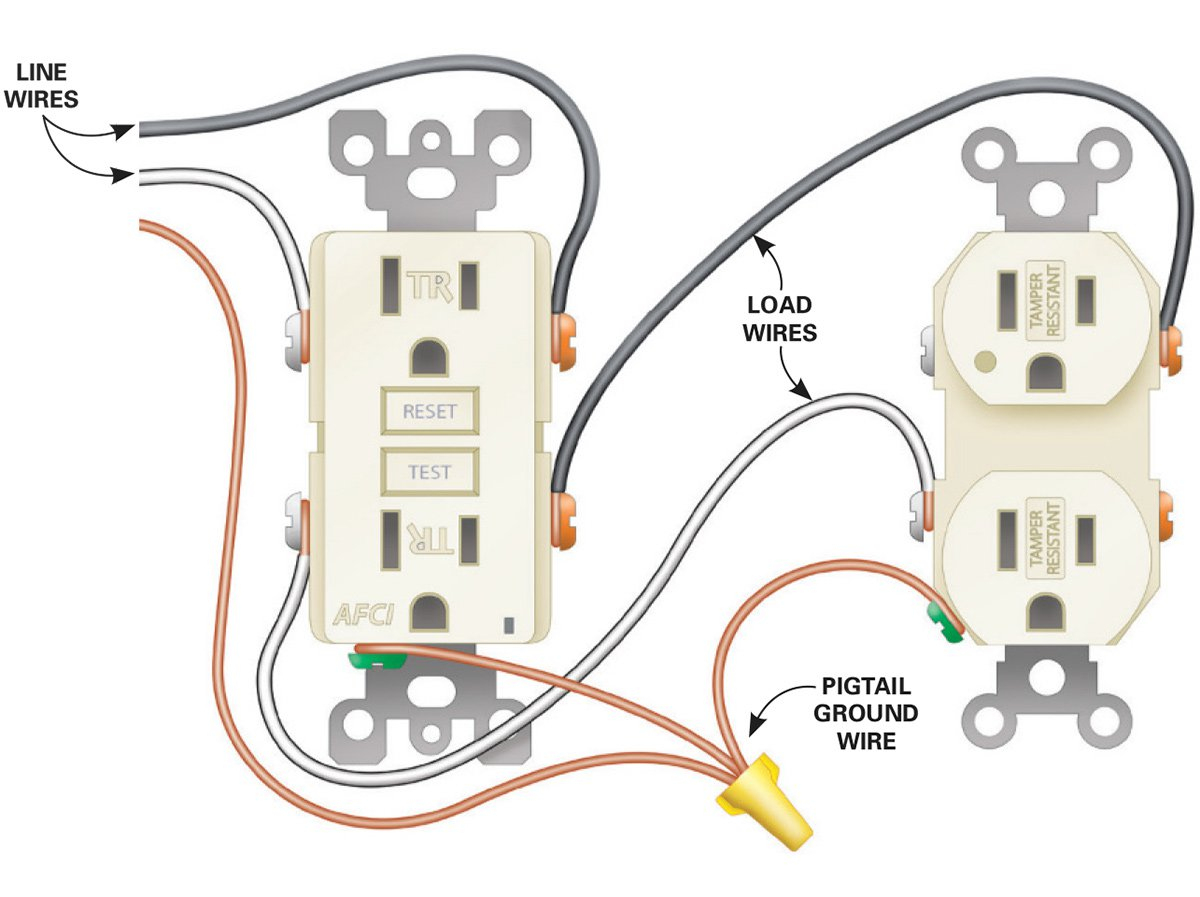 Home Wiring Outlets - Wiring Diagrams Hubs - Outlet Wiring Diagram