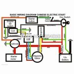 Honda 110 Atv Wiring Harness For | Wiring Diagram   Chinese 125Cc Atv Wiring Diagram