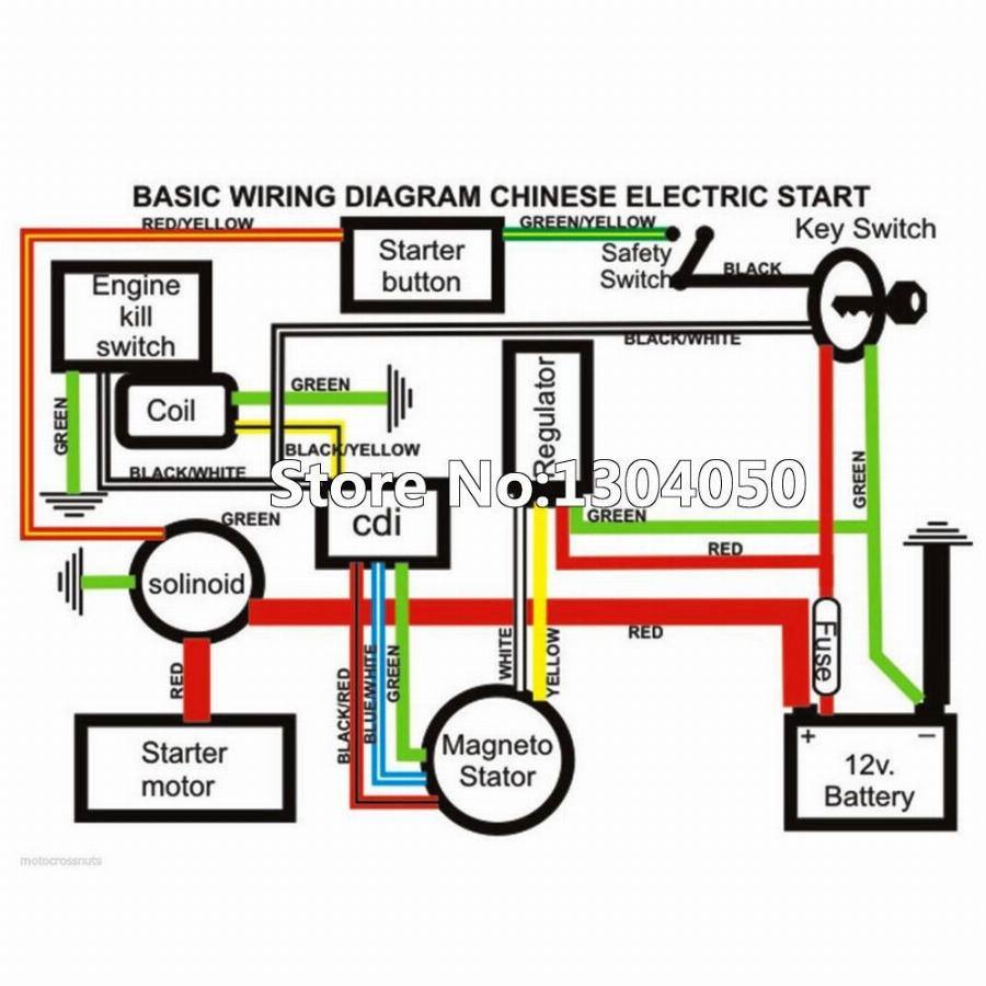 Honda 110 Atv Wiring Harness For | Wiring Diagram - Chinese 125Cc Atv Wiring Diagram