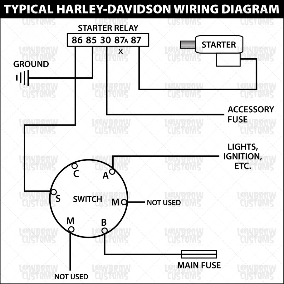 Honda Gx390 Electric Start Wiring Diagram - All Wiring Diagram - Honda Gx160 Electric Start Wiring Diagram