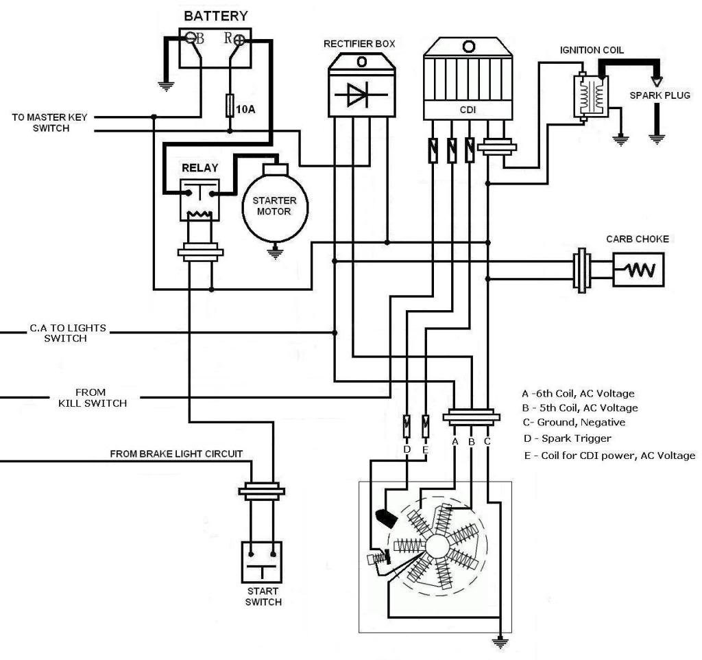 Honda Ruckus 50Cc Wiring Diagram | Wiring Diagram - Honda Ruckus Wiring Diagram