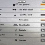 Honda Stereo Wiring Harness   Wiring Diagrams Hubs   Car Stereo Wiring Diagram
