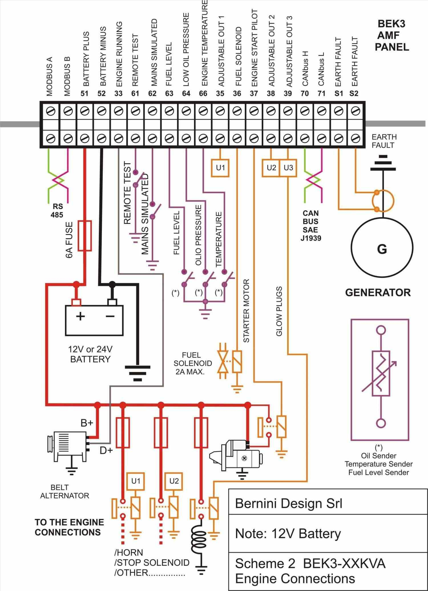Gas Furnace Thermostat Wiring Diagram from 2020cadillac.com