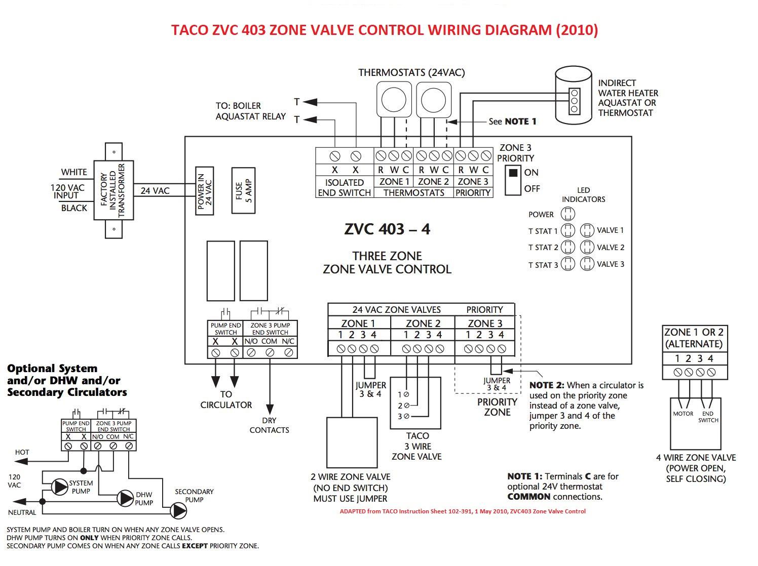 Honeywell Zone Valve Wiring Schematic | Wiring Diagram - Honeywell Zone Valve Wiring Diagram