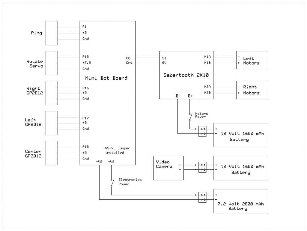 Hood Fire Suppression Wiring Diagram
