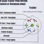 Hopkins Trailer Connector Wiring Diagram Reference Wiring Diagram   Receptacle Wiring Diagram