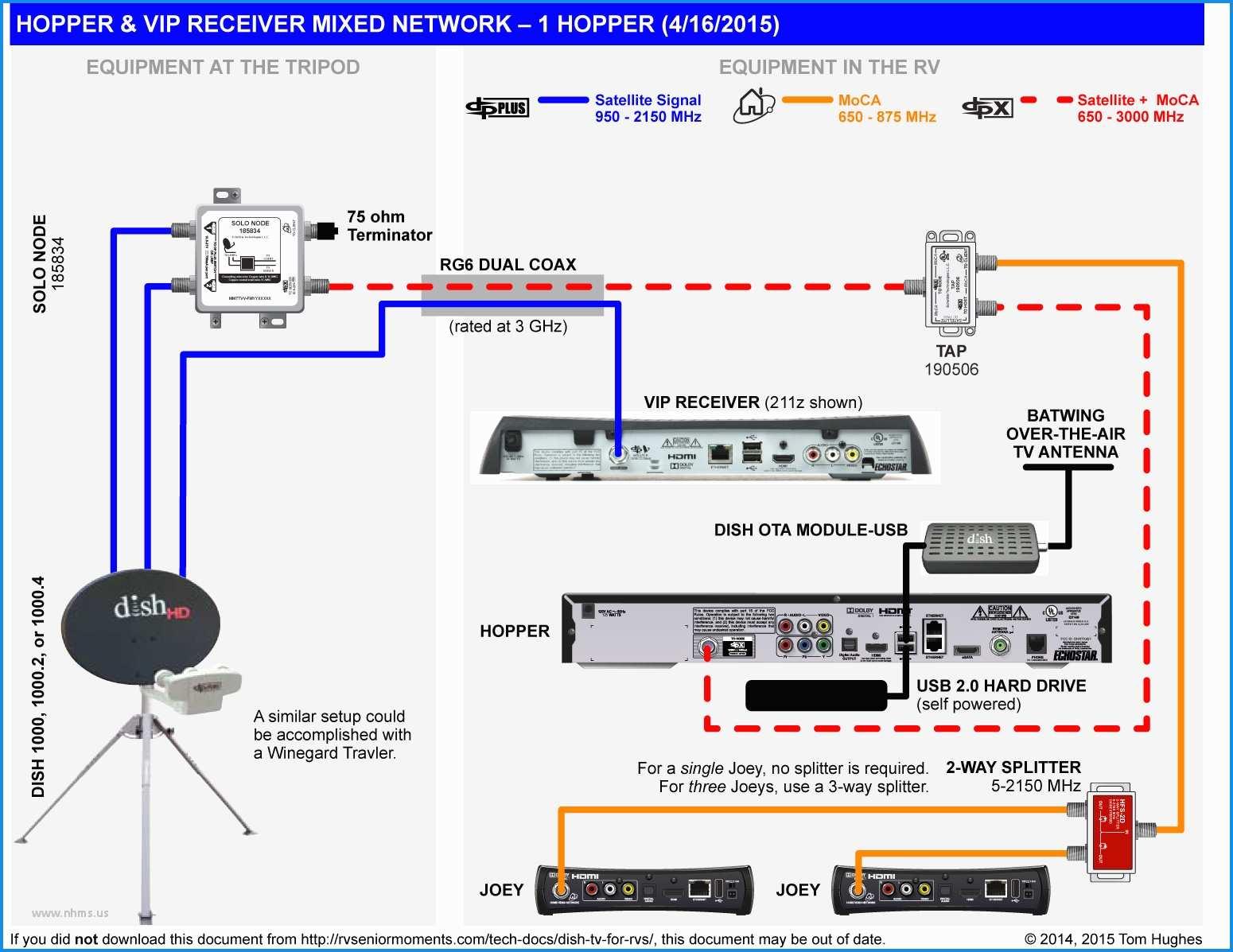Hopper Wiring Diagram Heater   Wiring Diagram - Dish Hopper Joey Wiring Diagram