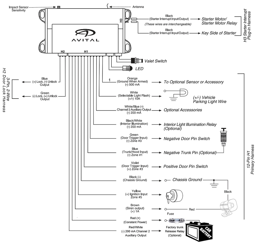 Hornet Remote Start Wiring Diagram - Www.toyskids.co • - Bulldog Remote Start Wiring Diagram