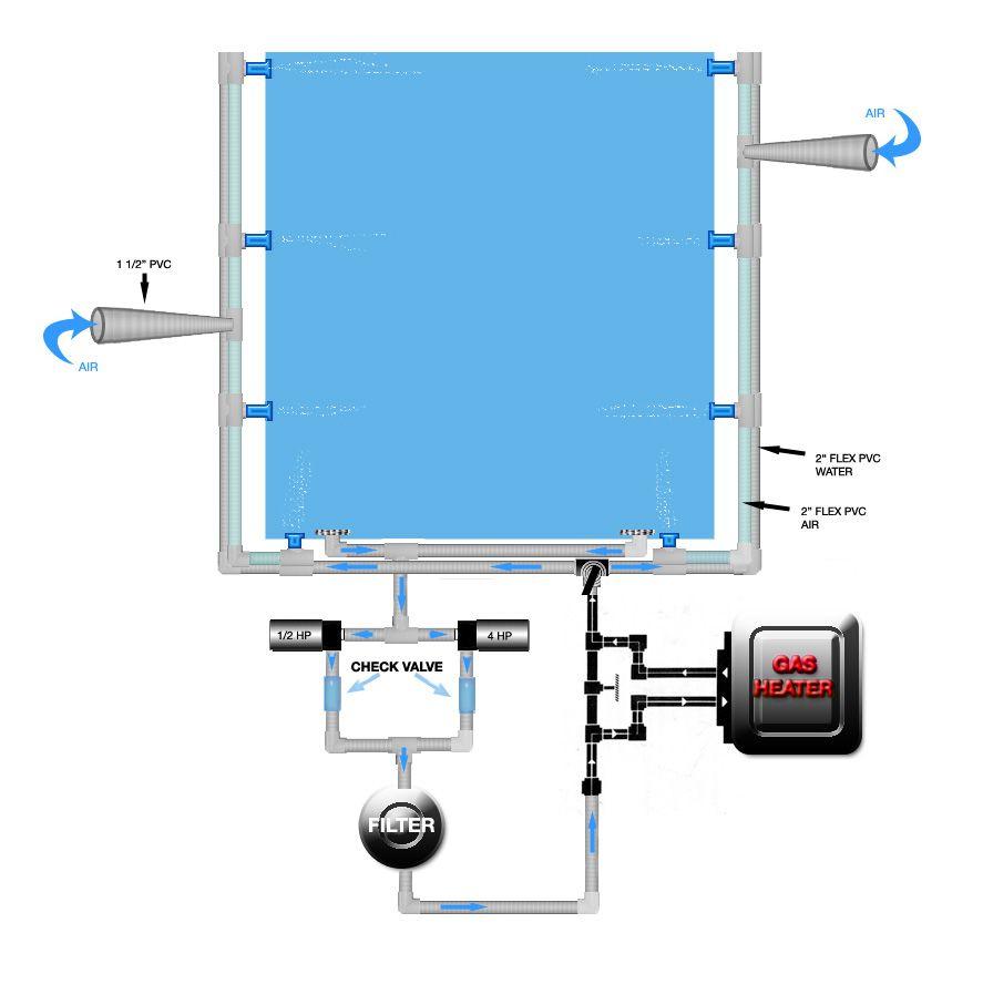 Hot Springs Spa Plumbing Diagram | Wiring Diagram - Hot Spring Spa Wiring Diagram