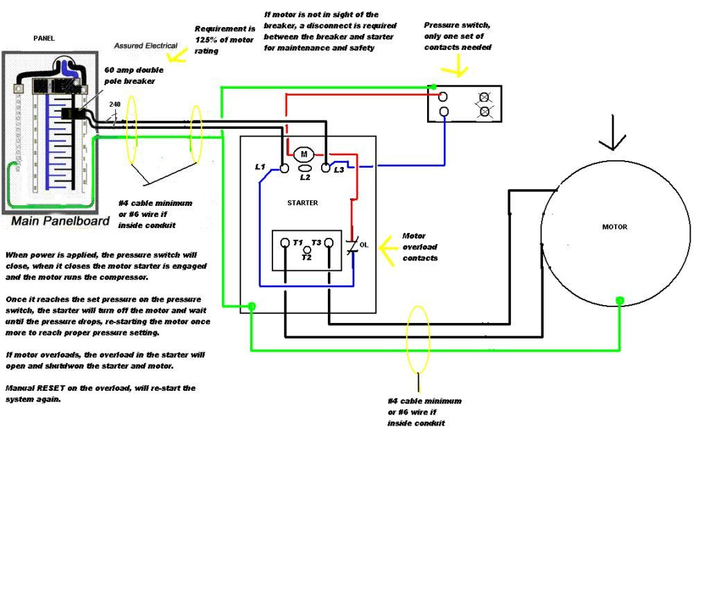 Hot Tub Wiring Diagram 60 Amp | Wiring Diagram - 220V Hot Tub Wiring Diagram
