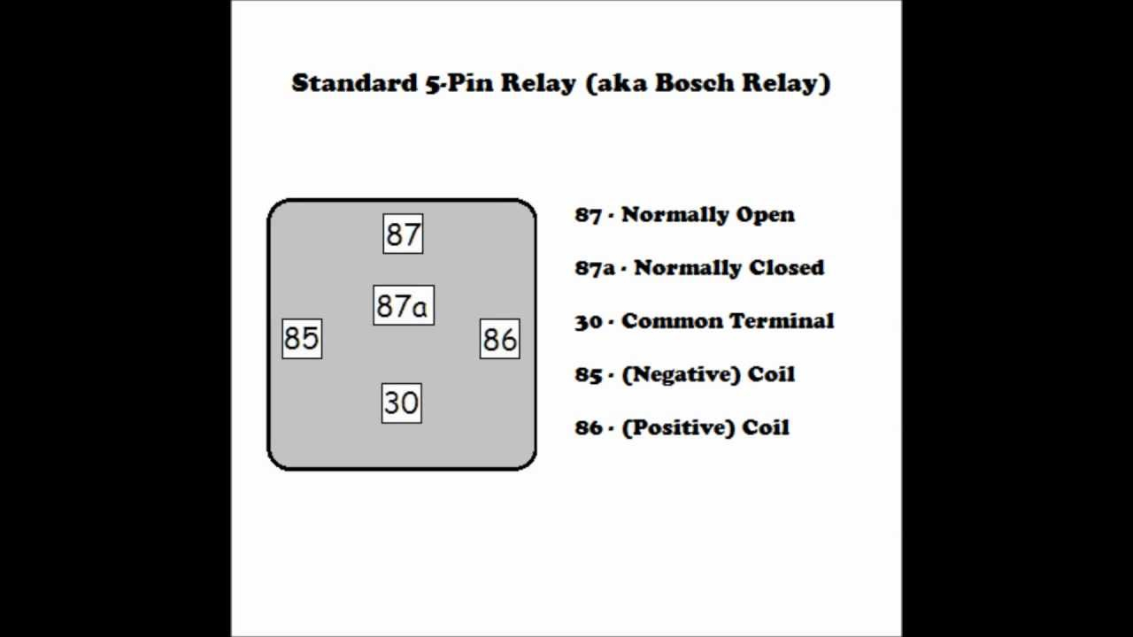 How A 5 Pin Relay Works - Youtube - Relay Wiring Diagram 5 Pin