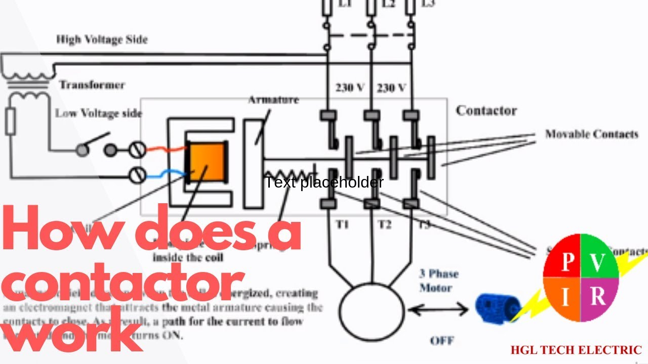 How Does A Contactor Work. What Is A Contactor. Contactor Wiring - Contactor Wiring Diagram