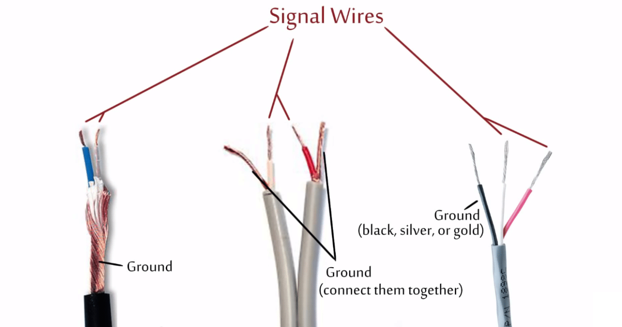 How To Hack A Headphone Jack - 3.5 Mm Headphone Jack Wiring Diagram