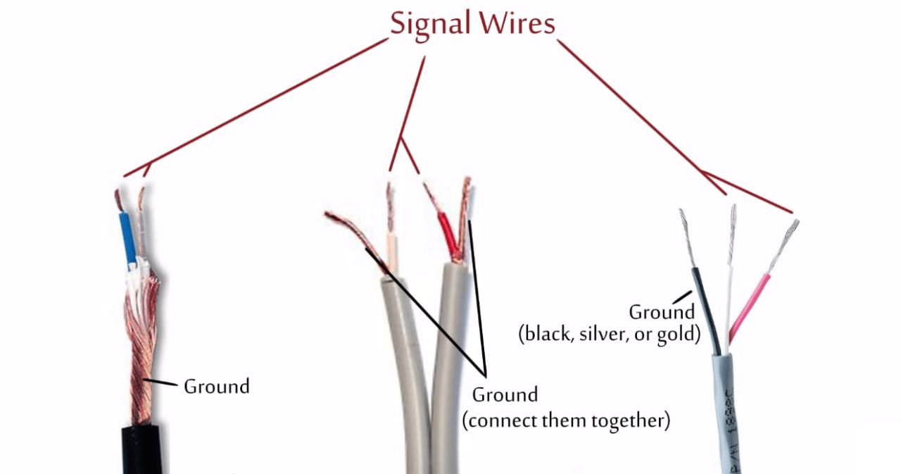 How To Hack A Headphone Jack - Headphone Jack Wiring Diagram