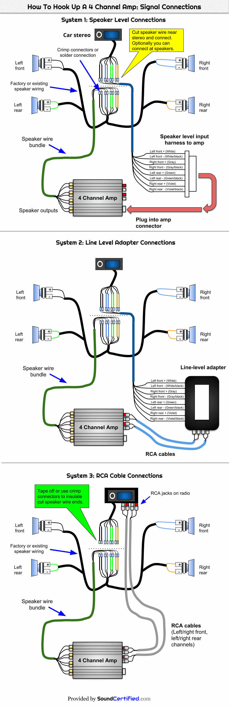 How To Hook Up A 4 Channel Amp To Front And Rear Speakers - Car Amplifier Wiring Diagram Installation