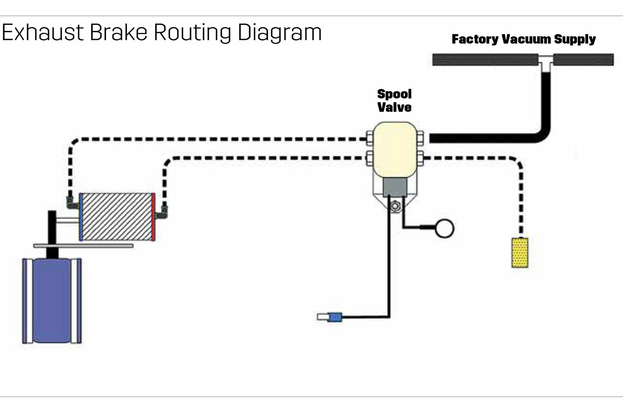 2005 Ford F250 Wiring Diagram from 2020cadillac.com