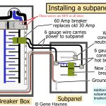 How To Install A Subpanel / How To Install Main Lug   Electrical Sub Panel Wiring Diagram