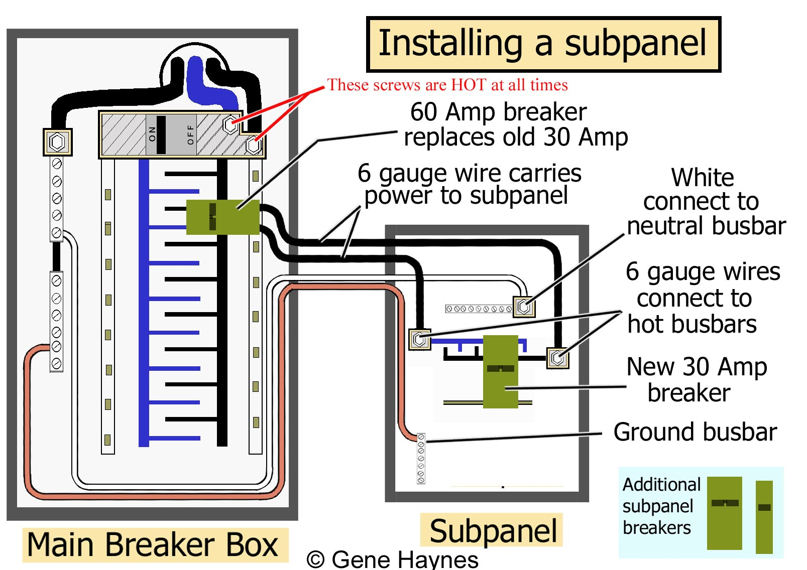 How To Install A Subpanel / How To Install Main Lug - Electrical Sub Panel Wiring Diagram