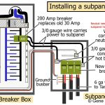 How To Install A Subpanel / How To Install Main Lug, Wiring Diagram   Electrical Sub Panel Wiring Diagram