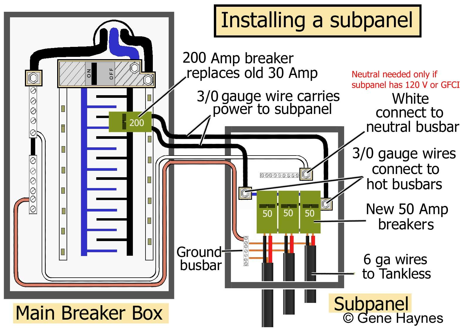 How To Install A Subpanel / How To Install Main Lug, Wiring Diagram - Electrical Sub Panel Wiring Diagram