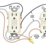 How To Install Electrical Outlets In The Kitchen | The Family Handyman   Electrical Outlet Wiring Diagram