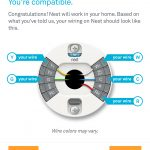How To: Install The Nest Thermostat | The Craftsman Blog   Wiring Diagram For Nest Thermostat