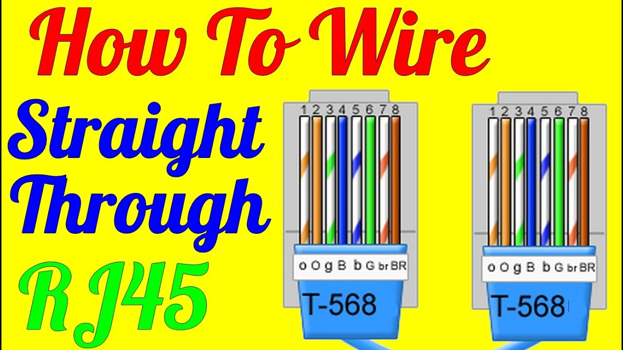 How To Make Straight Through Cable Rj45 Cat 5 5E 6 ( Wiring Diagram - Cat 5 Wiring Diagram B