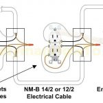 How To Replace A Worn Out Electrical Outlet   Part 1   Electrical Outlet Wiring Diagram