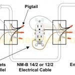 How To Replace A Worn Out Electrical Outlet   Part 3   Outlet Wiring Diagram