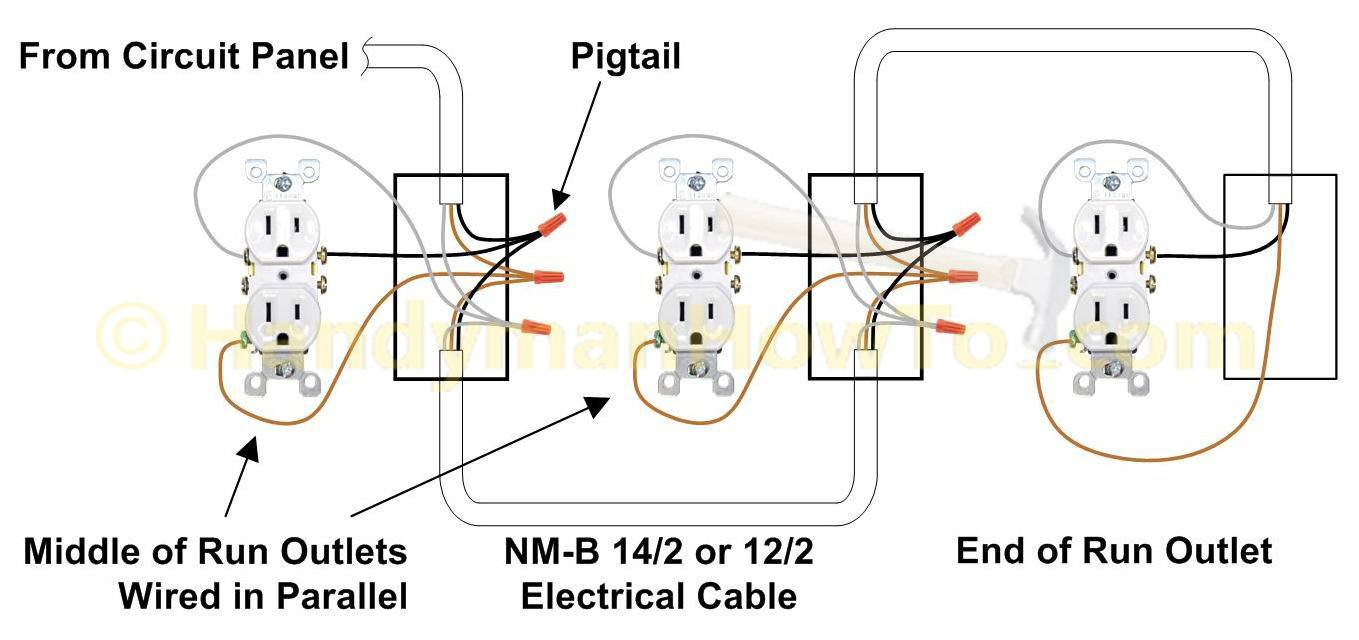 How To Replace A Worn-Out Electrical Outlet - Part 3 - Outlet Wiring Diagram