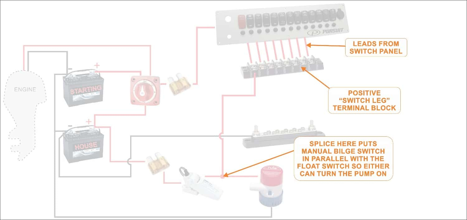 How To Wire A Boat | Beginners Guide With Diagrams | New Wire Marine - 12V Switch Panel Wiring Diagram
