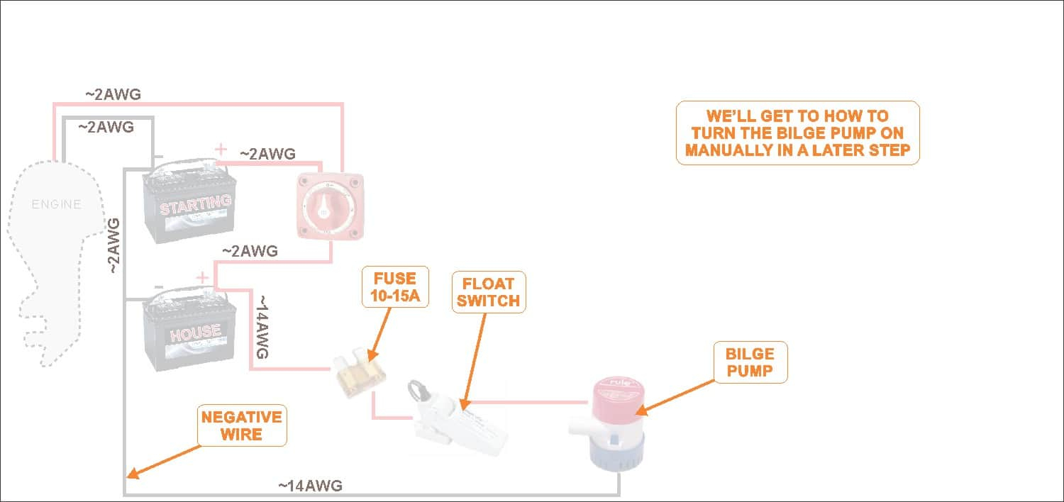 How To Wire A Boat   Beginners Guide With Diagrams   New Wire Marine - Boat Battery Switch Wiring Diagram