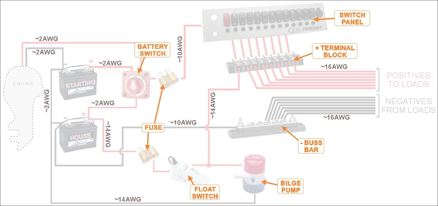 How To Wire A Boat | Beginners Guide With Diagrams | New Wire Marine - Marine Battery Switch Wiring Diagram