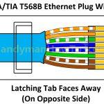 How To Wire A Cat6 Rj45 Ethernet Plug   Handymanhowto   Plug Wiring Diagram