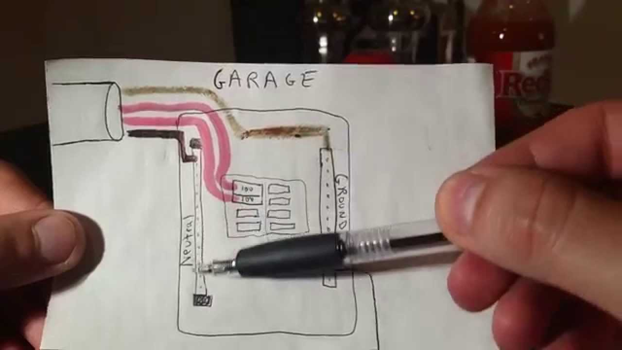 How To Wire A Subpanel - Youtube - Square D 100 Amp Panel Wiring Diagram