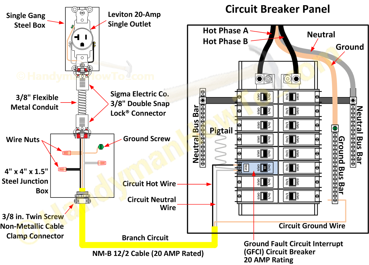 How To Wire An Electrical Outlet Under The Kitchen Sink Wiring Diagram - Electrical Outlet Wiring Diagram