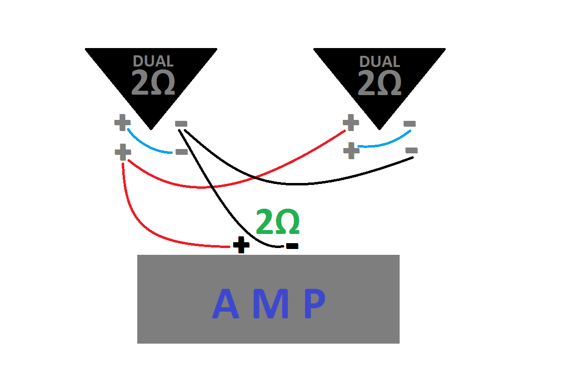 How To Wire Subs: Series/parallel, Ohms, And Single Vs. Dual Voice - Speaker Wiring Diagram Series Vs Parallel