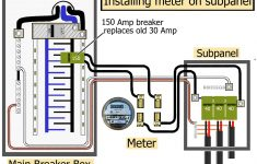 How To Wire Tankless Electric Water Heater – 200 Amp Breaker Box Wiring Diagram